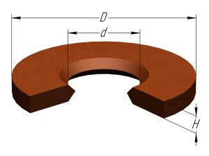 Отсекательные кольца для цилиндрических вставок